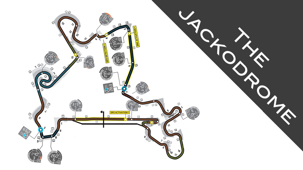 F1 2013 Dream Circuit The Jackodrome Youtube Formula 1 Diagrams