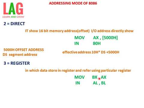 ADDRESSING MODE OF 8086(PART 1)(हिन्दी )!LEARN AND GROW