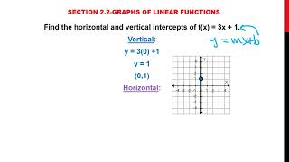 2 2 Graphs of Linear Functions Video #5  Horizontal and Vertical Intercepts
