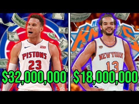 The Most Overpaid Player From EVERY NBA Team This 2018-19 Season