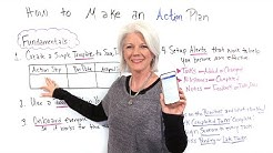 How to Make an Action Plan - Project Management Training