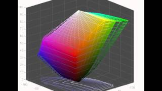 BenQ VW2430H - Screen Gamut in Standard Mode vs AdobeRGB