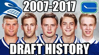 Looking At The Past Ten Years Of Vancouver Canucks Draft Picks (2007 - 2017: NHL Entry Draft)