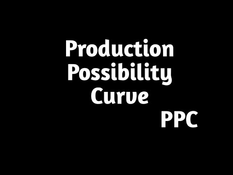 Production possibility curve (PPC) Detailed explanation