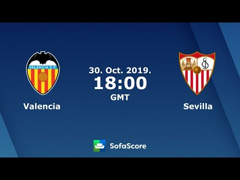 La Liga Valencia Fc Vs Sevilla Live Streaming Online