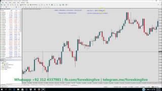Forex Trading Strategies|Forex strategies that work|Forex trading in urdu