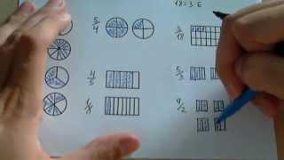Representación de fracciones (gráfica)
