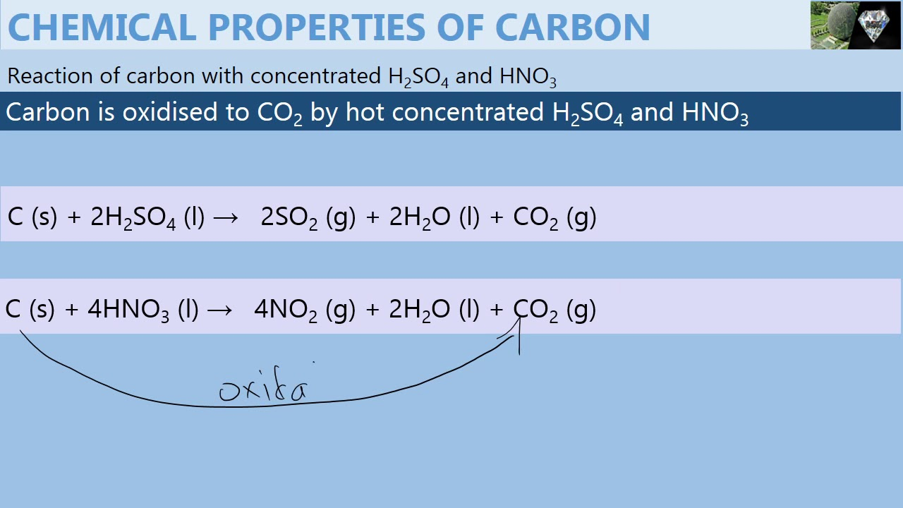 Form 2 Chemistry lesson 84 Reaction of carbon with concentrated H2SO4 and HNO3 - YouTube
