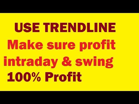 how to use trnd line in daytrading(shorttrem)trading(short trem strategy in hindi part -1