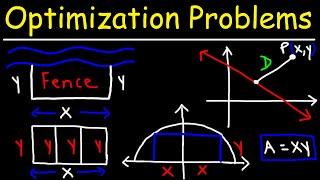 Optimization Problems - Calculus