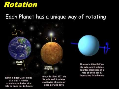 where do planets come from Yes - several planets have magnetic fields that do not even vaguelyresemble earth's current field share to: jd heyl supervisor planetary science 15,441 contributions.