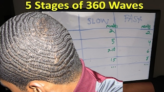 The 5 Stages of 360 Waves Explained; Fast Progress For Beginners!