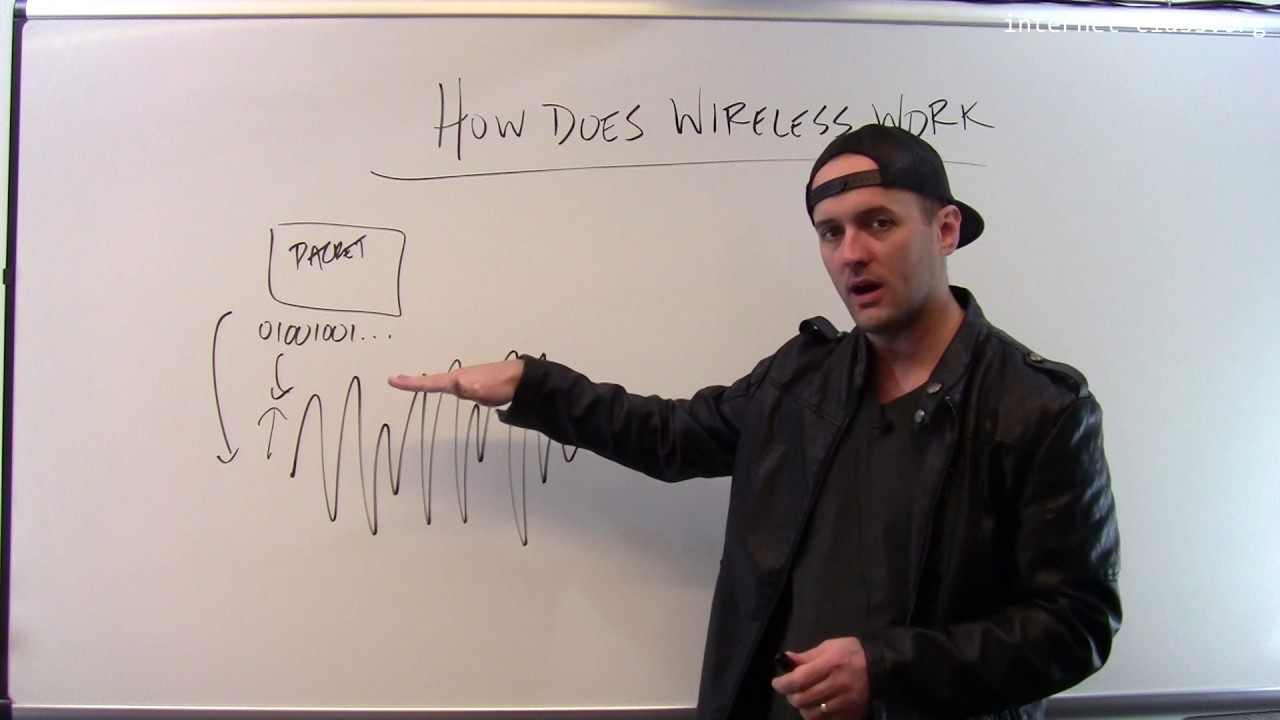 Download How does wireless work?