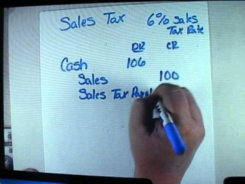 Sales Tax Payable