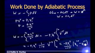 Video Physics123 Day 17 - Adiabatic Processes download MP3, 3GP, MP4, WEBM, AVI, FLV Oktober 2018