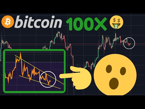 BITCOIN INCREDIBLE 3,500% RETURN!!! BTC WILL PUMP MORE THAN 100X!!!!