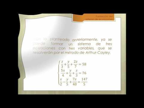 METODO ARTHUR-CAYLEY