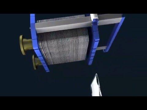 Устройство и Принцип работы пластинчатого теплообменника