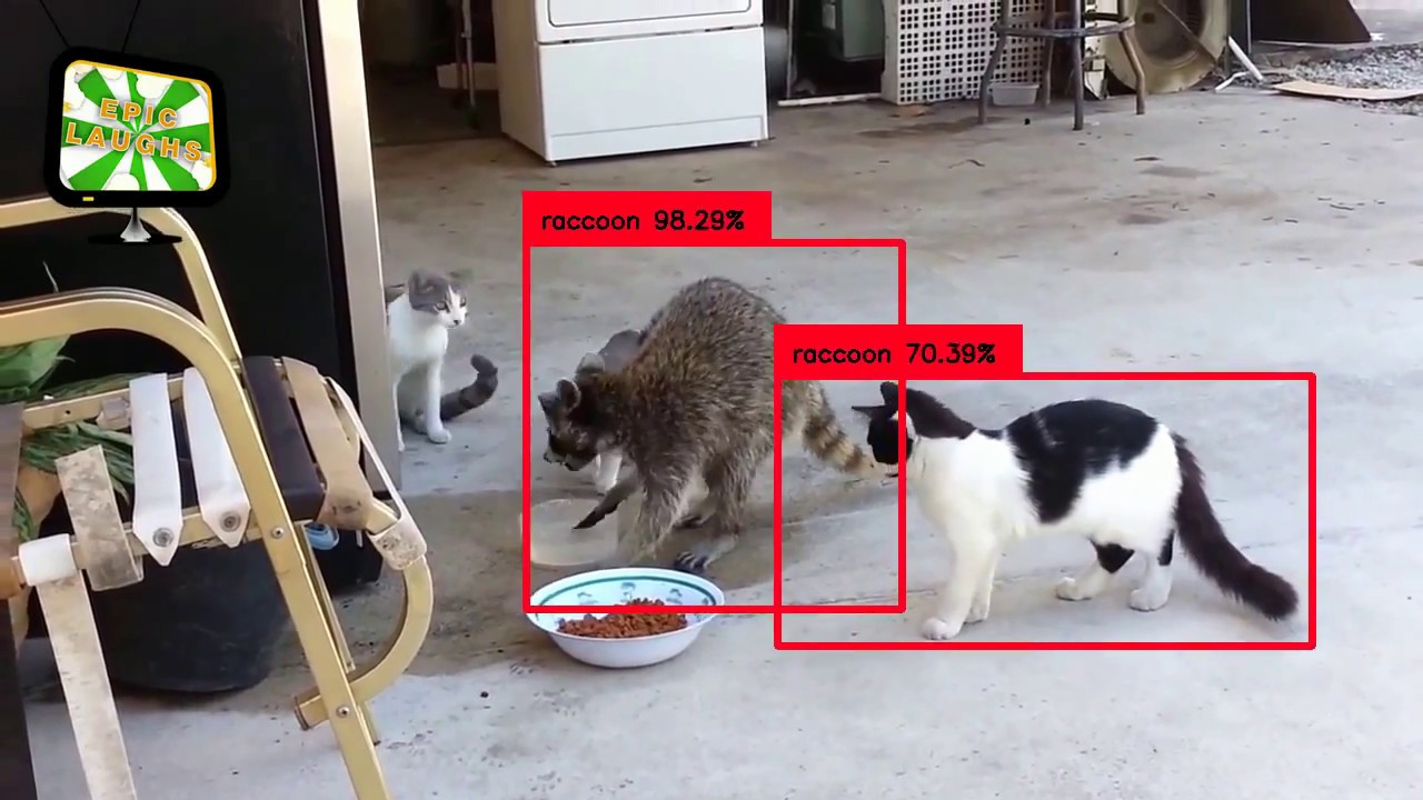 How to Perform Object Detection With YOLOv3 in Keras