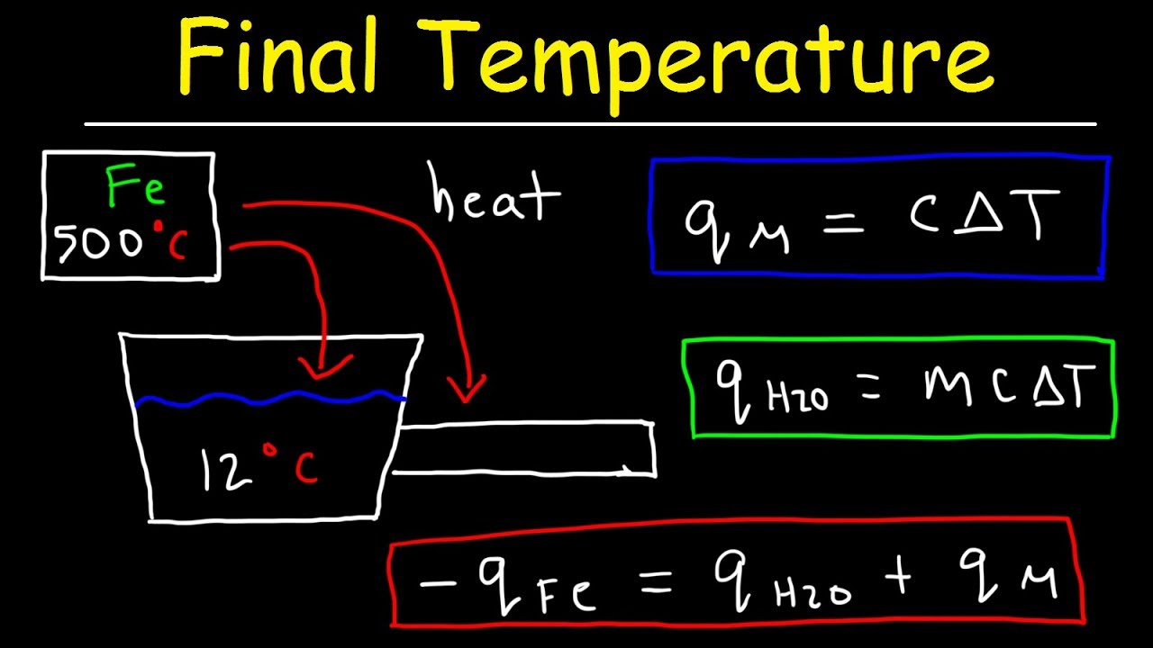 Final Temperature Calorimetry Practice Problems - Chemistry