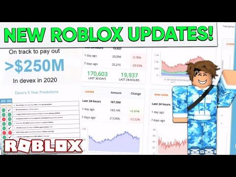 Youtube Roblox Developer Roblox Developer Earns 50 Million Voice Chat Coming To Roblox New Analytics More Rdc 2020 Youtube