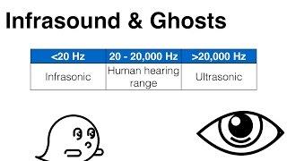 14. Infrasound & Ghosts