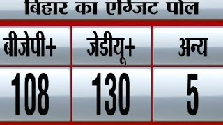 ABP Exit Poll: As per final statistics Grand Alliance will win Bihar elections