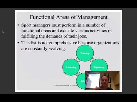 KINE 2314 - Fall 2016: Chapter Two Lecture - Management Principles Applied for Sport Management