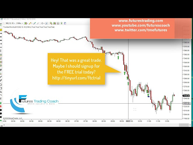 101018 -- Daily Market Review ES CL GC NQ - Live Futures Trading Call Room
