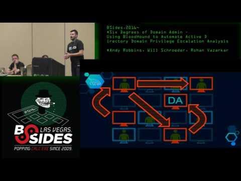 Six Degrees of Domain Admin… – Andy Robbins, Will Schroeder, Rohan Vazarkar