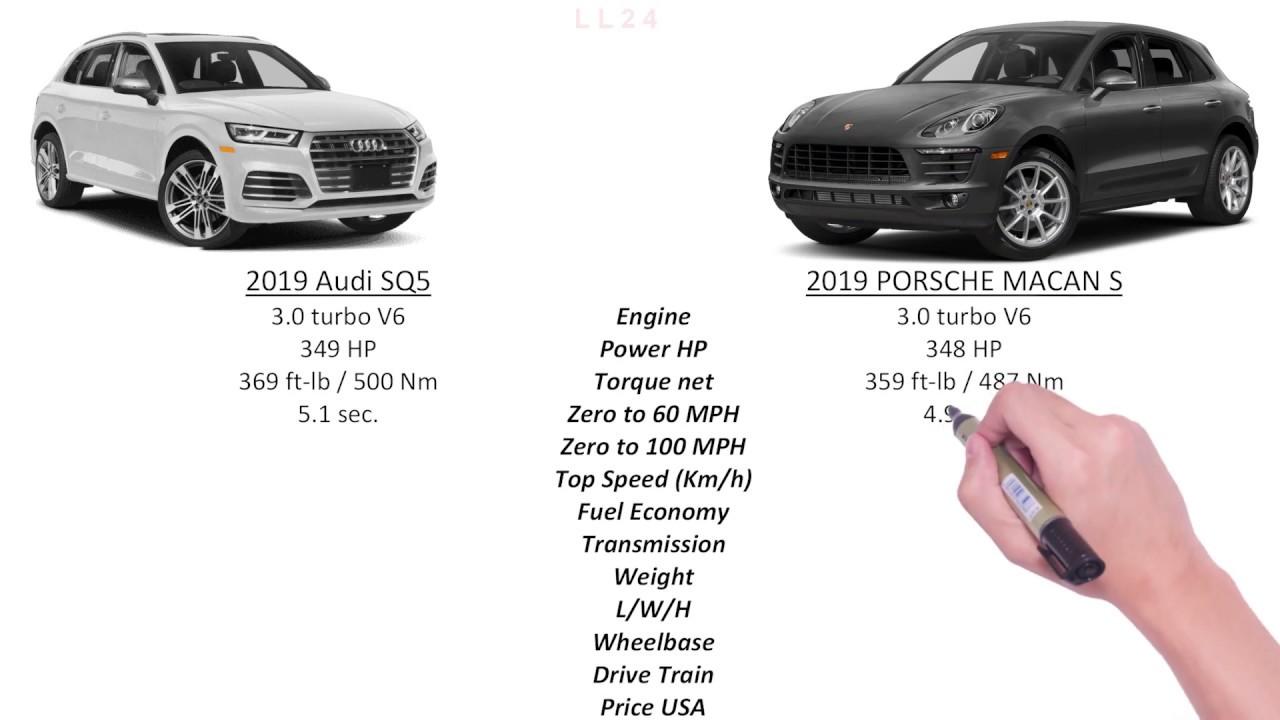 2019 Audi Sq5 Vs 2019 Porsche Macan S