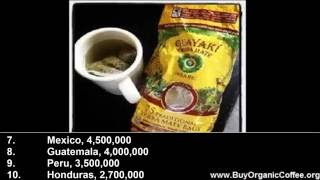 Who Makes Organic Coffee?