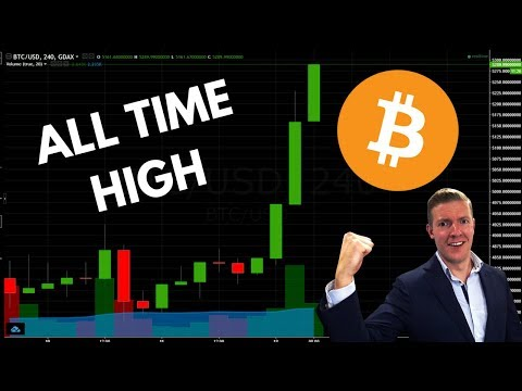 Bitcoin CRUSHES It, All Time High above $5,300!