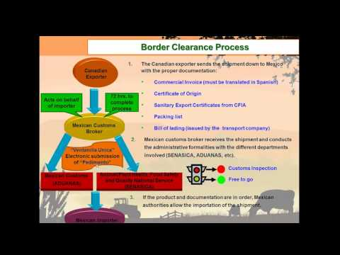 Regulatory Requirements to Export to Mexico