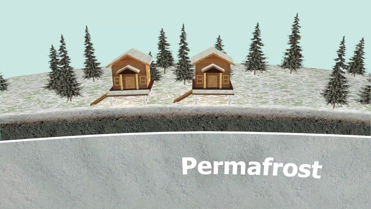 Permafrost - what is it? - YouTube
