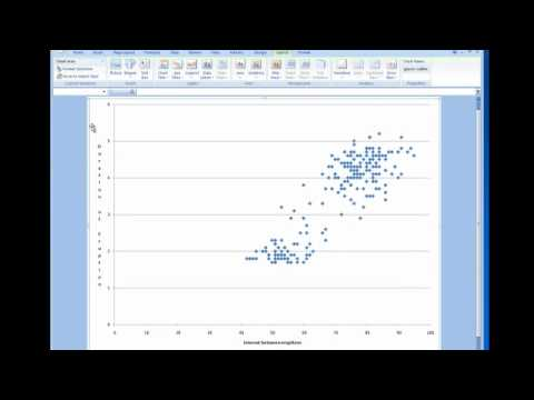 Make a Scatter Plot and Find the Line of Best Fit Using ...