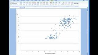 Make a Scatter Plot and Find the Line of Best Fit Using Excel 2007