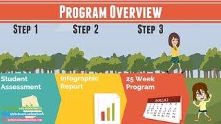 ✅ Online Math Tutor | Tutoring Websites Home Tuition  - EZ Math
