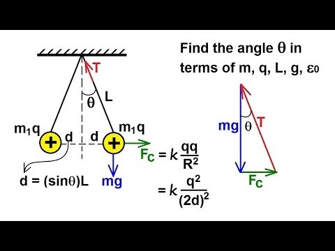 Physics - E & M: Coulomb