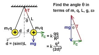 Physics 35 Coulomb's Ląw (4 of 8) Example 1 (Challenging Problems)