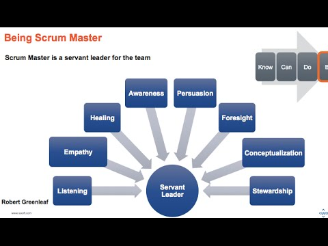 What should Scrum Master do on the project?