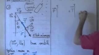 dynamique / II-1 exercice, pendule simple étude mécanique