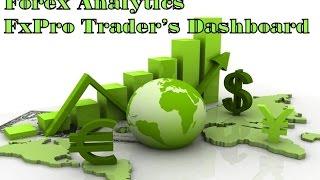 Forex Analytics - FxPro Trader's Dashboard
