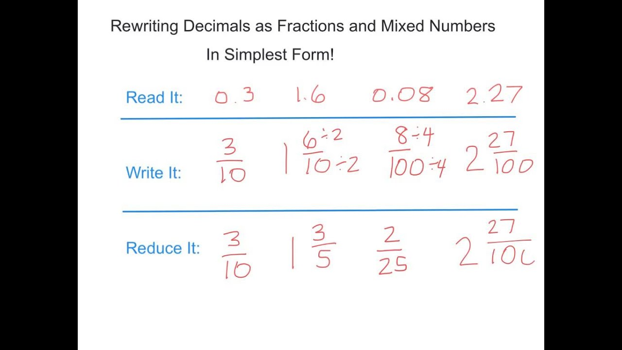 8 3 Rewrite Decimals As Fractions Amp Mixed Numbers