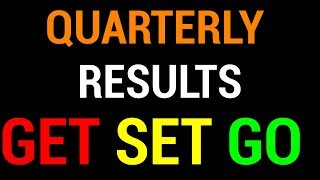 🔴 Quarterly Results Calendar | Live Q&A with Nitin Bhatia (Hindi)