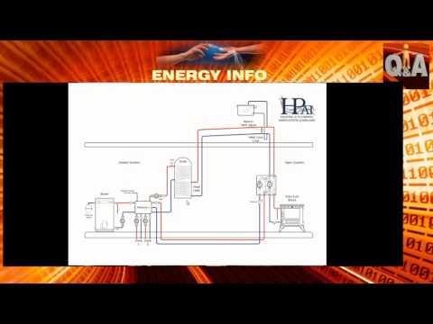 HAPAI   Solid Fuel Gravity Circuit Seminar