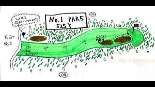 【ゴルフコースマネジメント】1/9 スタートホール対策と「ショットの評価をしない」とは?? 【FPGMイメージコースレッスン:レベル1】 thumbnail