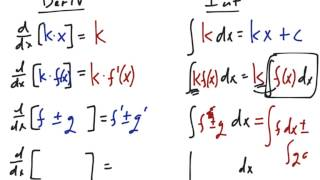 indefinite integral square root
