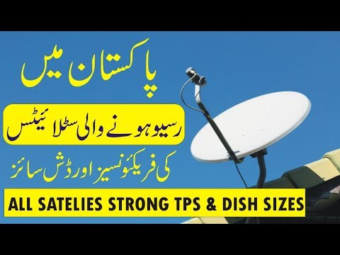 All Satellites Strong Frequencies & Dish Sizes