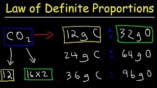 Law of Definite Proportions Chemistry Practice Problems - Chemical Fundamental Laws